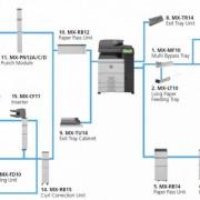 SHARP MX-6240N konfiguracija