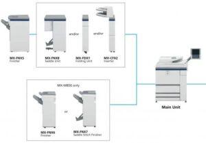 SHARP MX-M1100 konfiguracija
