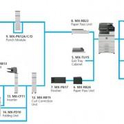 SHARP MX-M654N konfiguracija