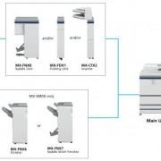 SHARP MX-M950 konfiguracija