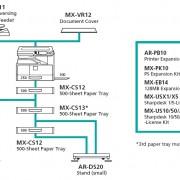 Sharp AR6020 konfiguracija