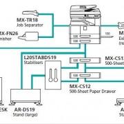 SHARP MX-M266N konfiguracija