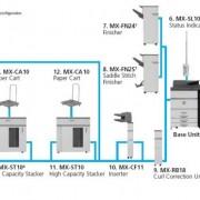 SHARP MX-M904 konfiguracija
